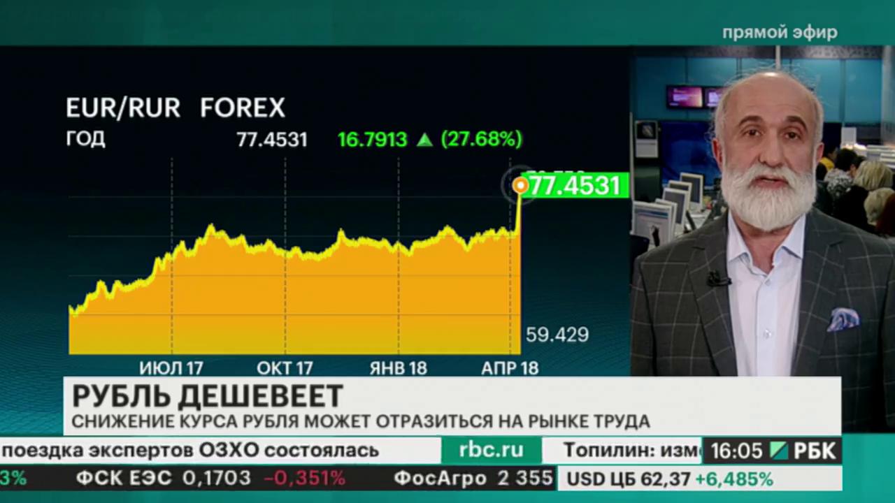 Rbk новости о форекс forex индикатор на основе фибо уров