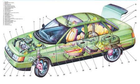 В российских автошколах перестанут изучать устройство автомобиля