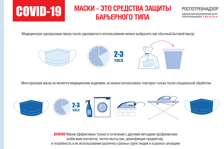 Роспотребнадзор— об использовании одноразовых и многоразовых масок