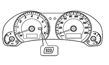 Toyota Eco Drive