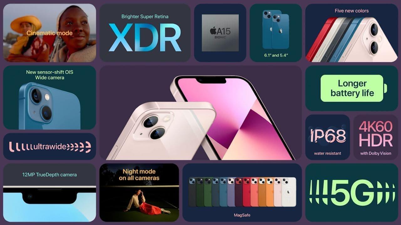 5Gиспользуется в новом iPhone 13. Впервые компания внедрила 5G в iPhone 12 в 2020 году
