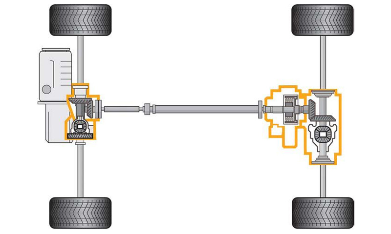 Skoda представляет новое поколение системы полного привода