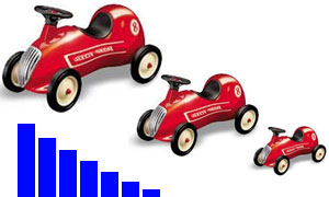 США ожидает рекордно низкий уровень продаж автомобилей