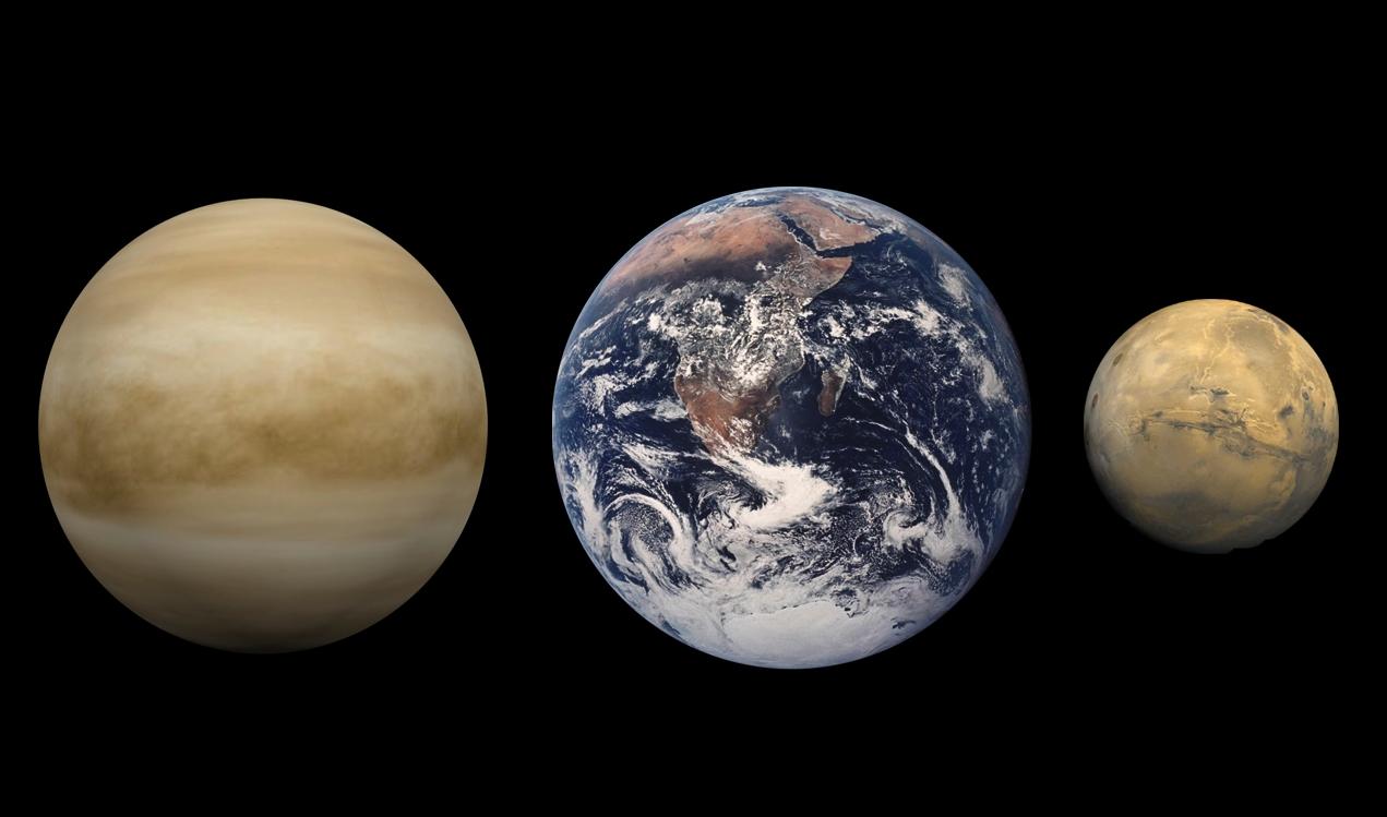 Относительные размеры Венеры, Земли и Марса