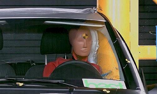 Euro NCAP расскажет, чего хотят автомобилисты