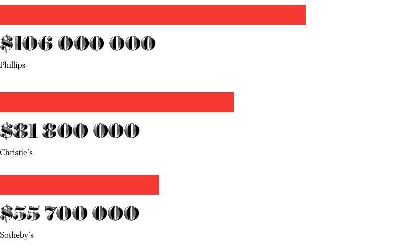Суммарные продажичасовна аукционах, 2016 год