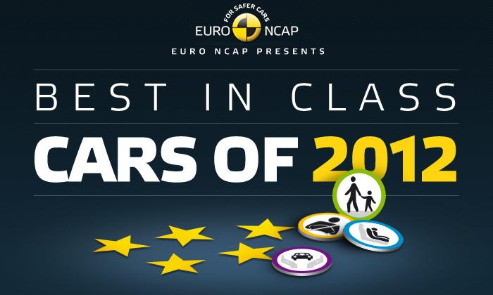Не разбив яиц: самые безопасные автомобили-2012