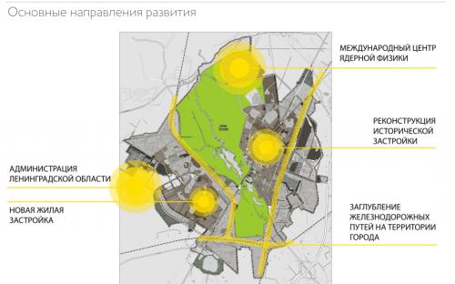 """<p>Проведя серьезный социально-экономический анализ территорий, примыкающих к границам Петербурга, участники команды Сергея Орешкина выделили новые стимулы для развития Гатчины, расположенной на ключевых транспортных путях и являющейся крупнейшим городом в Ленобласти.</p>  <p>Для реализации проекта предлагается привлечь как государственные, так и частные инвестиции.</p>  <p style=""""text-align: right;""""><em>Вернуться к <a href=""""http://www.rbc.ru/spb_sz/18/11/2015/564c27979a7947d42b757d31"""">тексту новости</a></em></p>"""