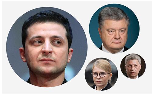 Меж двух «марионеток»: от чего зависит окончательный выбор Украины