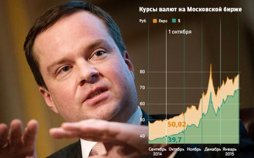 <p><strong>Заместитель министра финансов Алексей Моисеев:</strong>&nbsp;&laquo;Мои личные экспертные ожидания &ndash;&nbsp;курс сейчас дошел до своего дна и, скорее всего, будет укрепляться&raquo;. ТАСС</p>