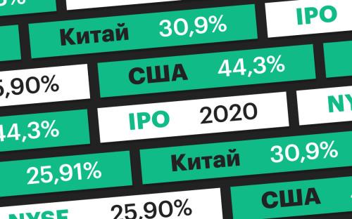 Goldman Sachs ожидает на российском рынке 5–6 новых IPO в 2021 году