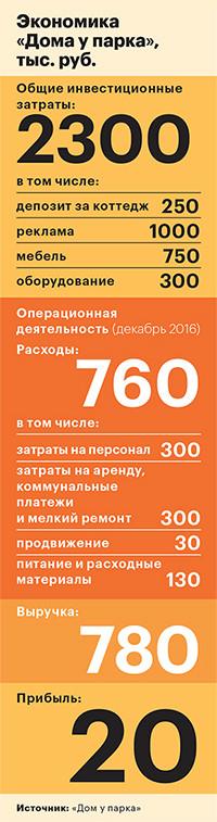 Вид деятельности дом престарелых частные дома престарелых красноярский край
