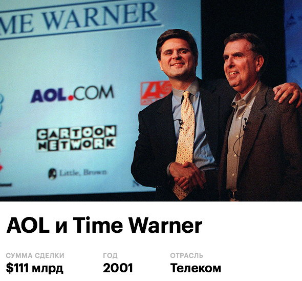 aol time warner on essay Time warner and aol merger time warner corporation has numerous subsidiaries which are moving media materials across media boundaries they are doing this in numerous ways, based on synergies and joint ventures.