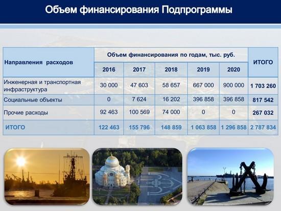 Фото:Комитет по по экономической политике и стратегическому планированию Петербурга