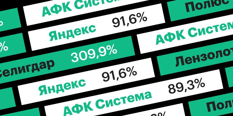 20 лучших российских акций 2020 года. Рейтинг РБК