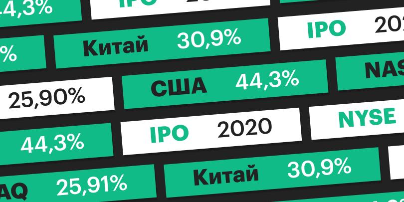 Мировой рынок IPO в год пандемии. Обзор «РБК Инвестиций»