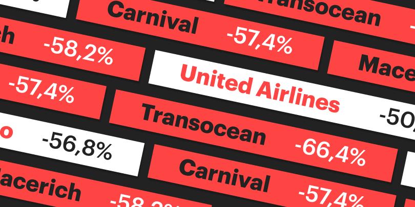 20 самых подешевевших иностранных акций 2020 года. Рейтинг РБК