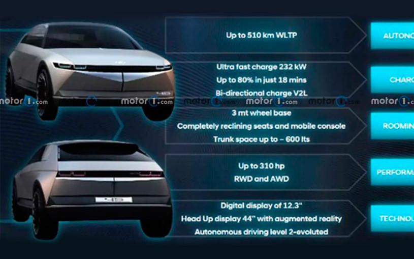 В сети рассекретили характеристики нового кроссовера Hyundaiдля России