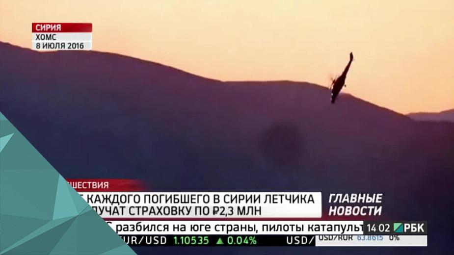 Родные погибших в Сирии летчиков Ми-25 получат страховку по ₽2,3 млн Боевой вертолёт Ми-25 с российским экипажем на борту сбили в районе Пальмиры в пятницу. Машину атаковали боевики запрещённого в России «Исламского государства».
