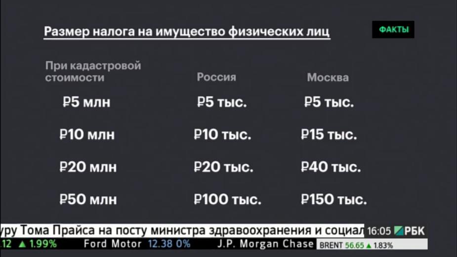 Госдума приняла закон о бессрочной бесплатной приватизации