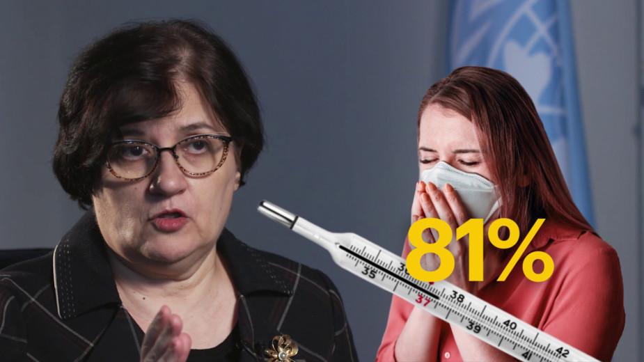 Матвиенко прошла тест на коронавирус