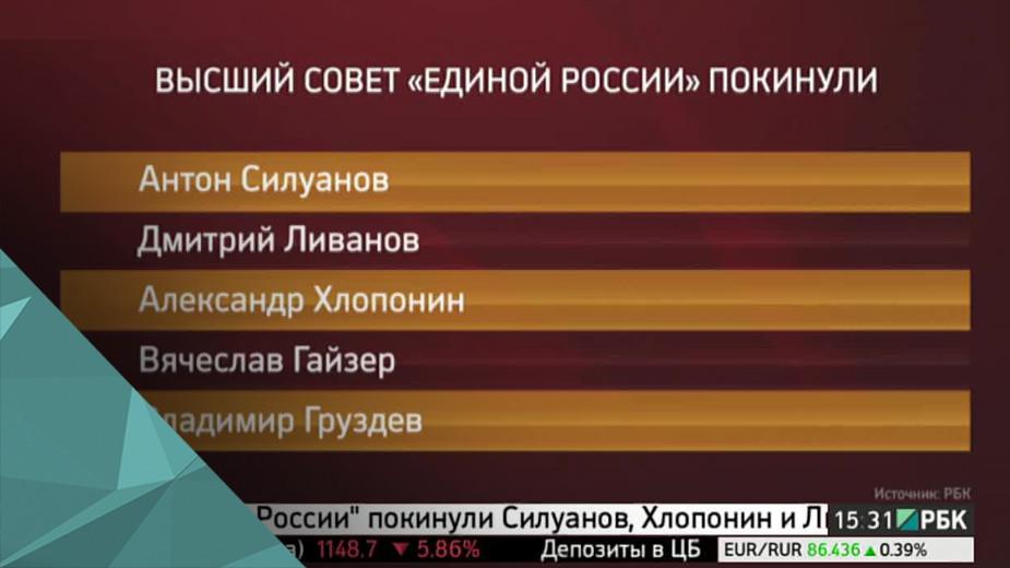 «Единая Россия» входе предвыборного съезда изменила состав руководящих органов партии почти натреть.