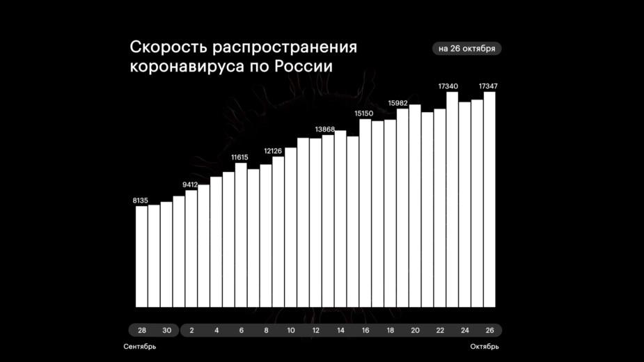 клуб динамика москва