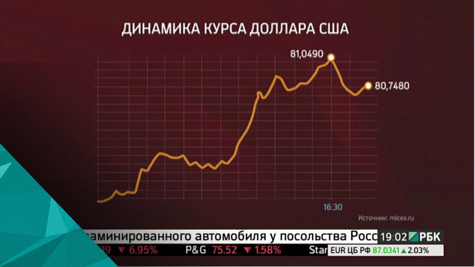 Видео: Телеканал РБК