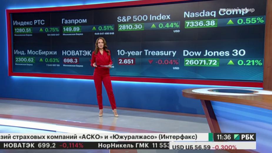 Фондовые рынки онлайн forex анализ eurusd 9.11