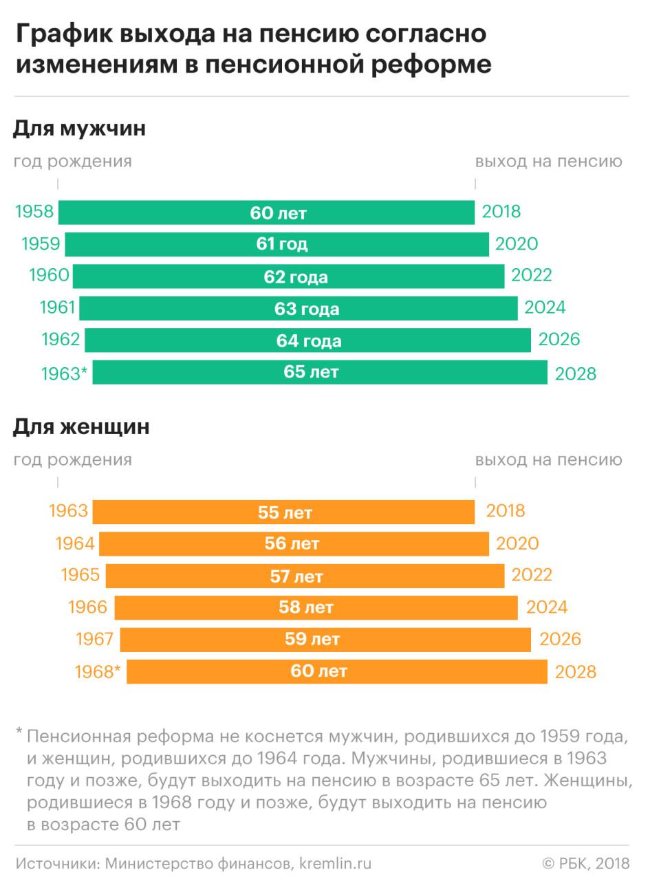 https://s0.rbk.ru/v6_top_pics/resized/945xH/media/img/0/03/755385654562030.jpeg