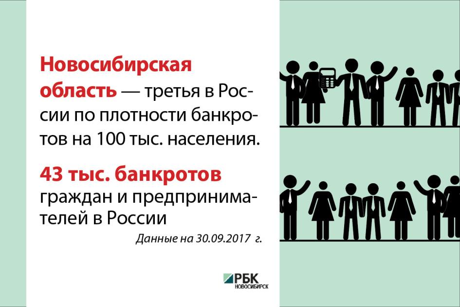 форум банкротство физических лиц в новосибирске