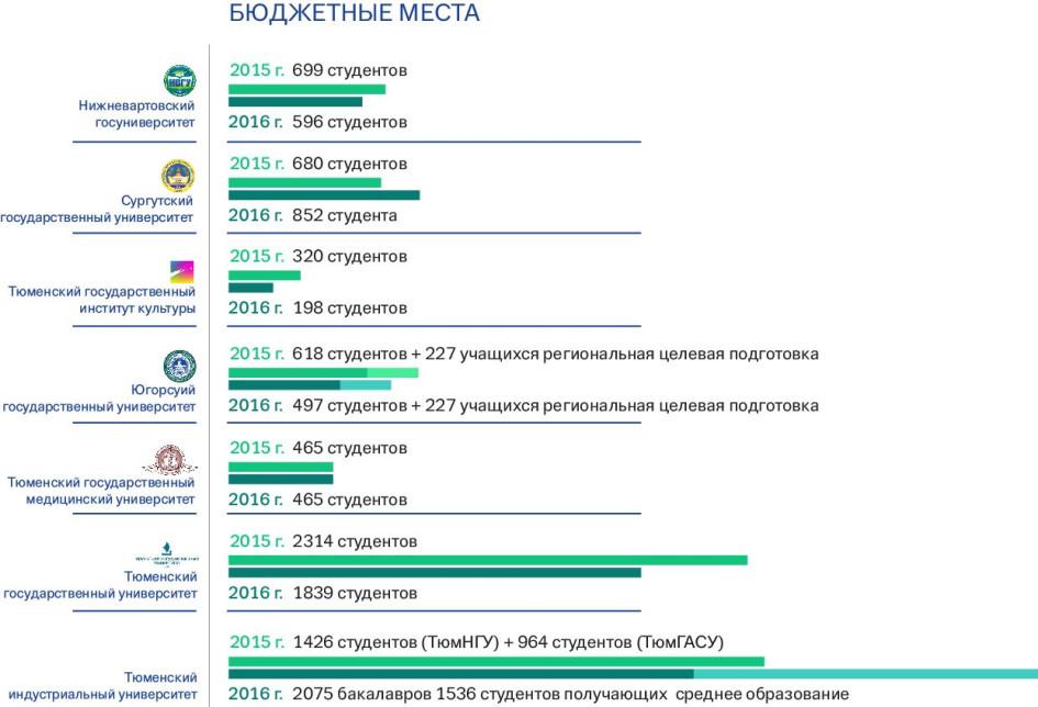 саратовский медицинский университет проходной балл 2016 на бюджет становится неотъемлемой частью
