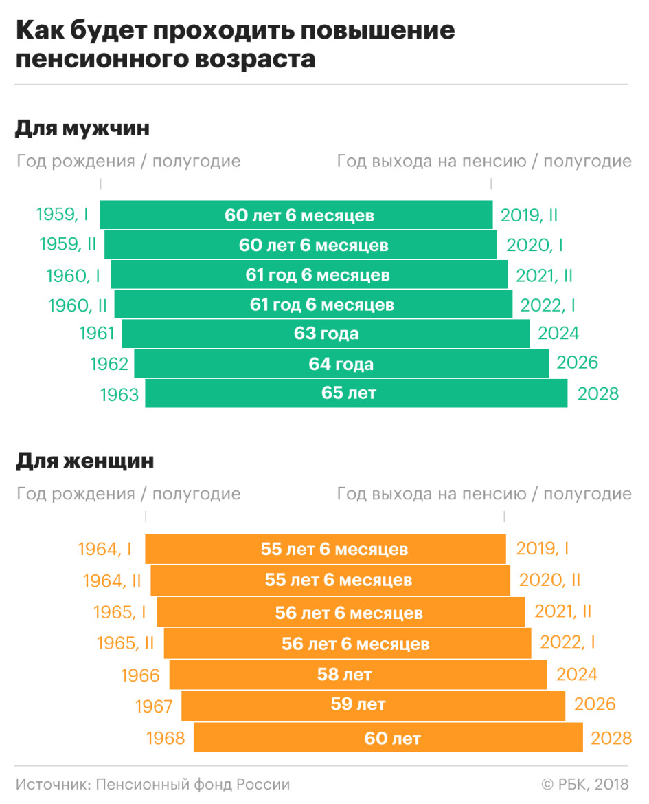 https://s0.rbk.ru/v6_top_pics/resized/945xH/media/img/0/20/755456518330200.jpeg