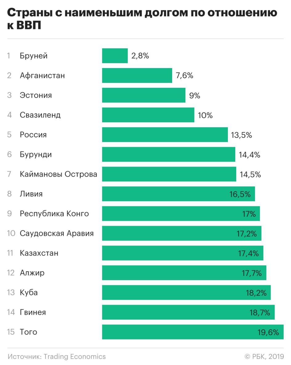 кредит в москве для граждан рф с плохой кредитной историей