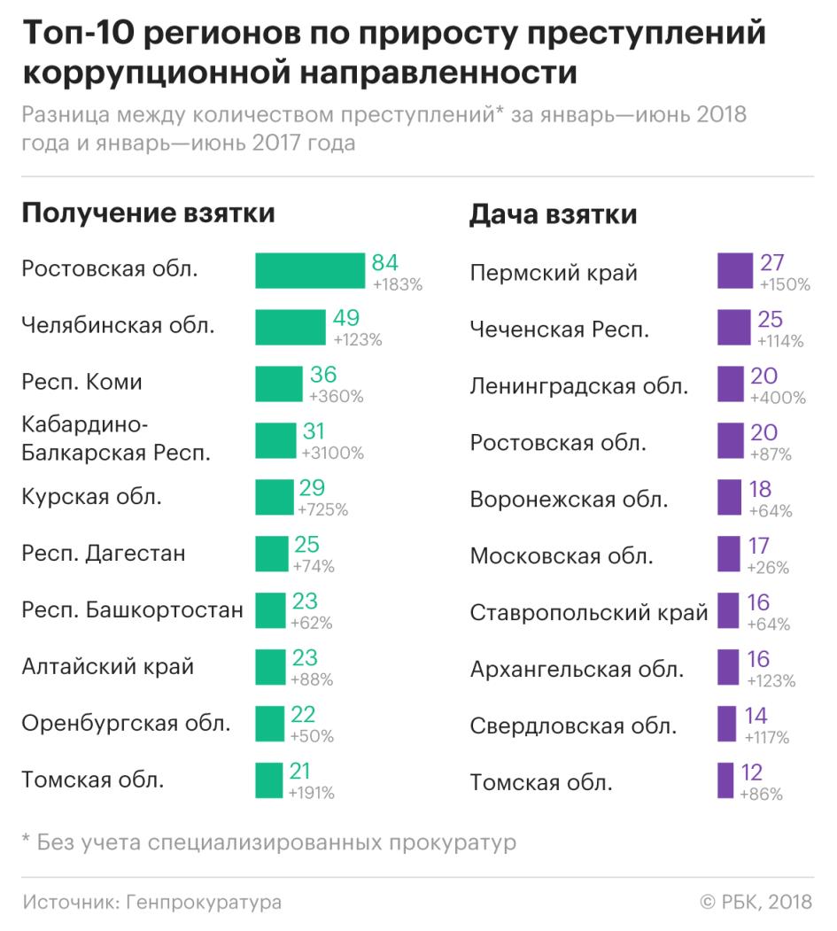 https://s0.rbk.ru/v6_top_pics/resized/945xH/media/img/0/62/755353902871620.png