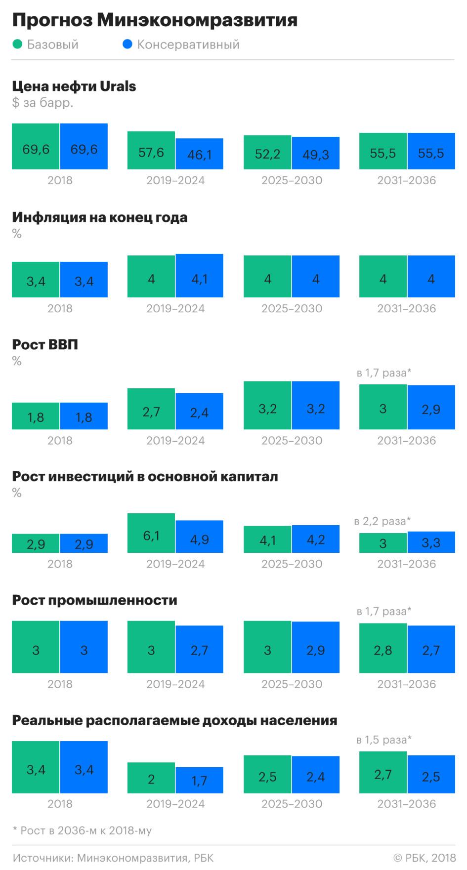 https://s0.rbk.ru/v6_top_pics/resized/945xH/media/img/0/75/755434279272750.jpeg