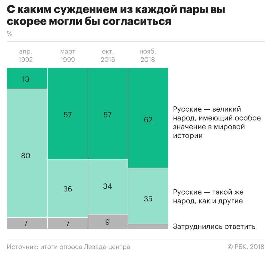 https://s0.rbk.ru/v6_top_pics/resized/945xH/media/img/0/76/755475675935760.jpeg