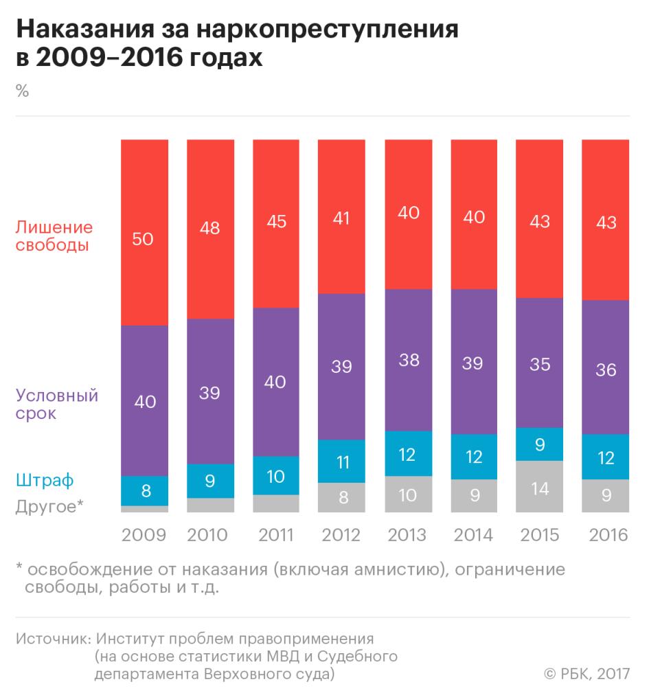 Дополнительные занятия в школе платные лльгота многодетным в москве