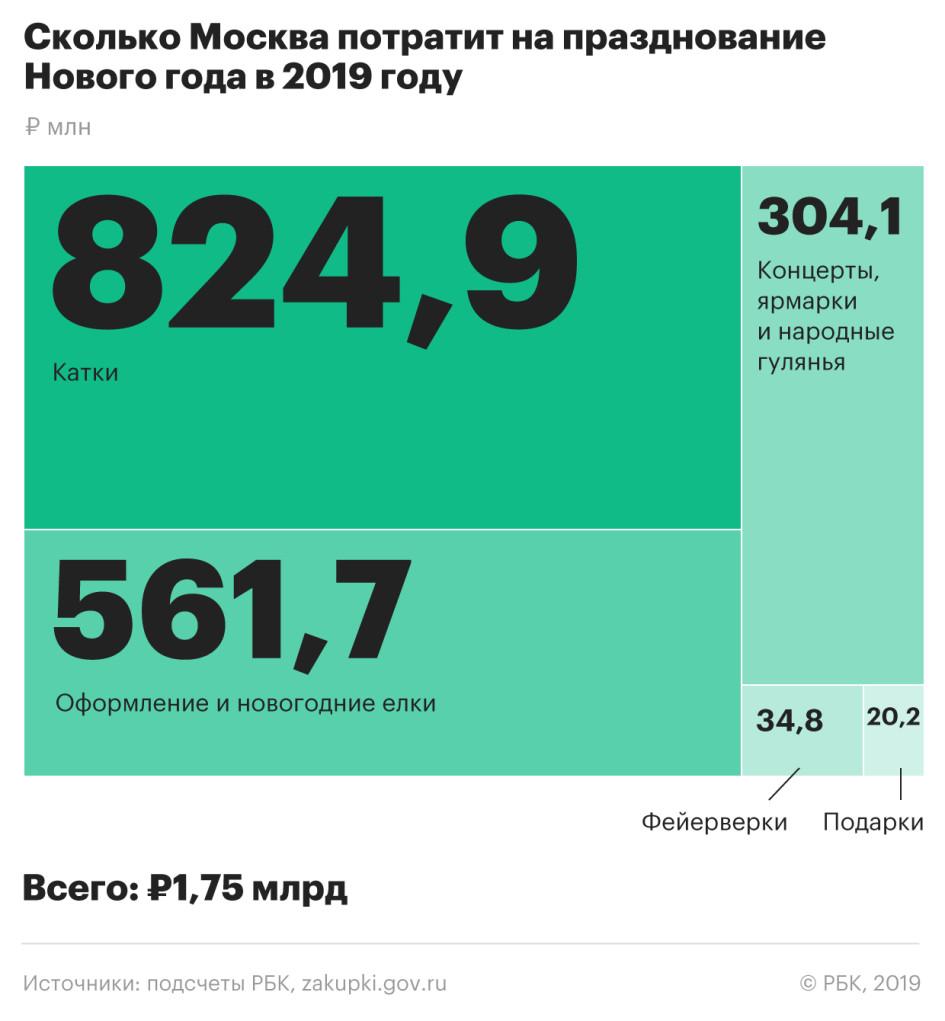 Какой объем занимает миллиард рублей
