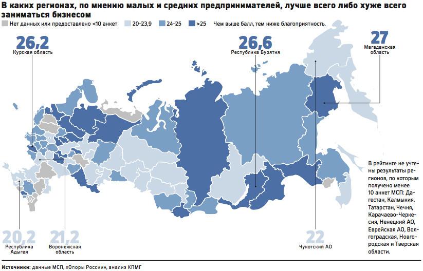 Изображение - Основные проблемы развития малого и среднего бизнеса в россии 754433875457990