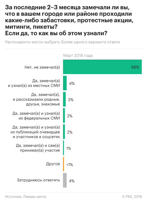 https://s0.rbk.ru/v6_top_pics/resized/945xH/media/img/1/07/755236380154071.png