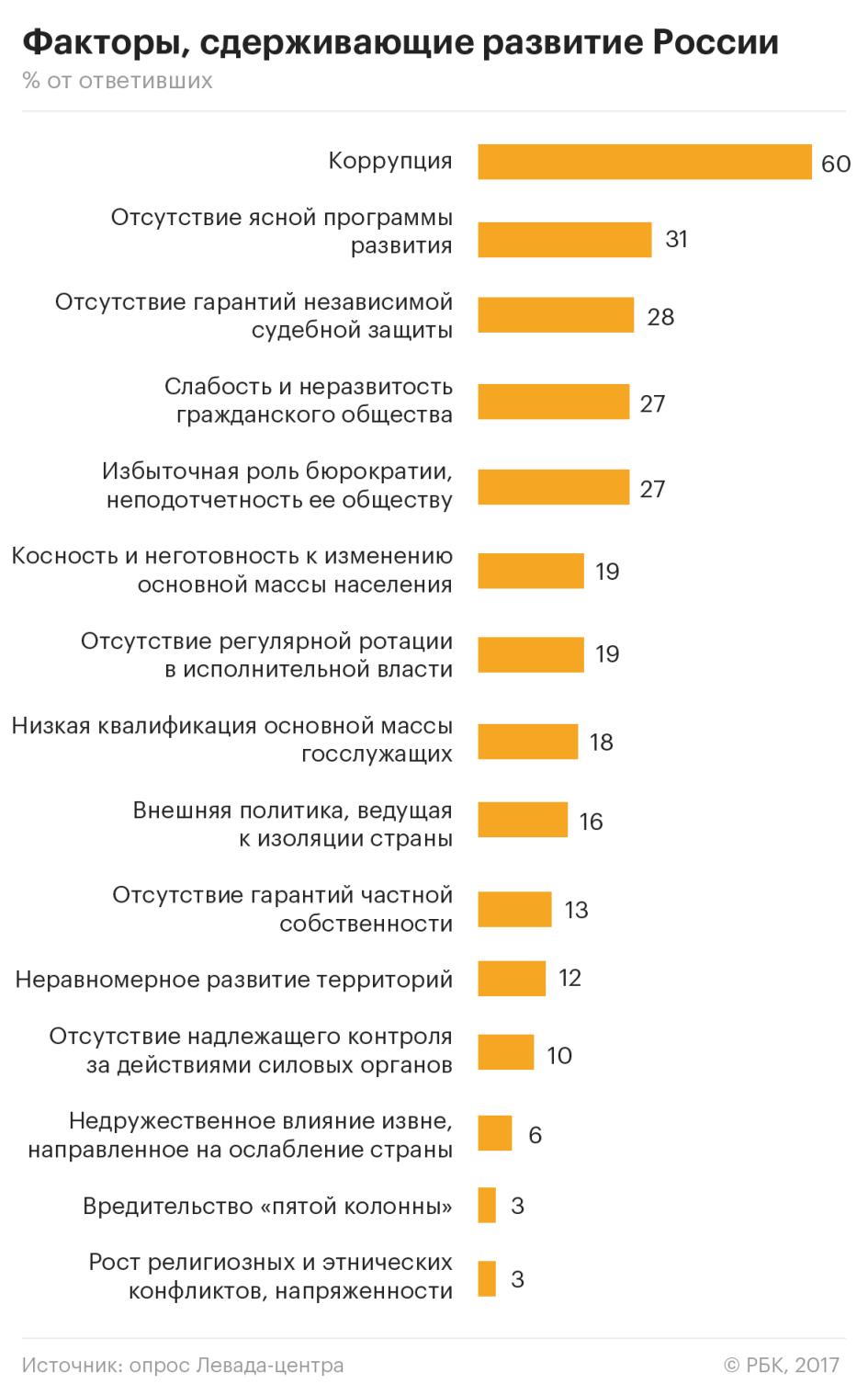 https://s0.rbk.ru/v6_top_pics/resized/945xH/media/img/1/18/755114622242181.png
