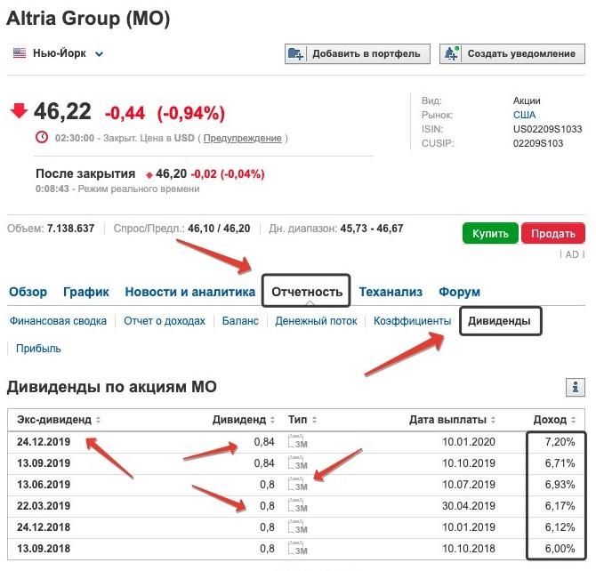 Раздел «Отчетность» на сайте Investing.com