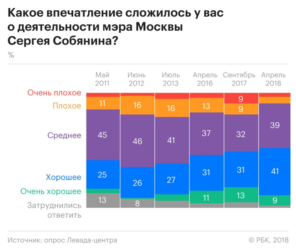 онлайн калькулятор доллара к рублю