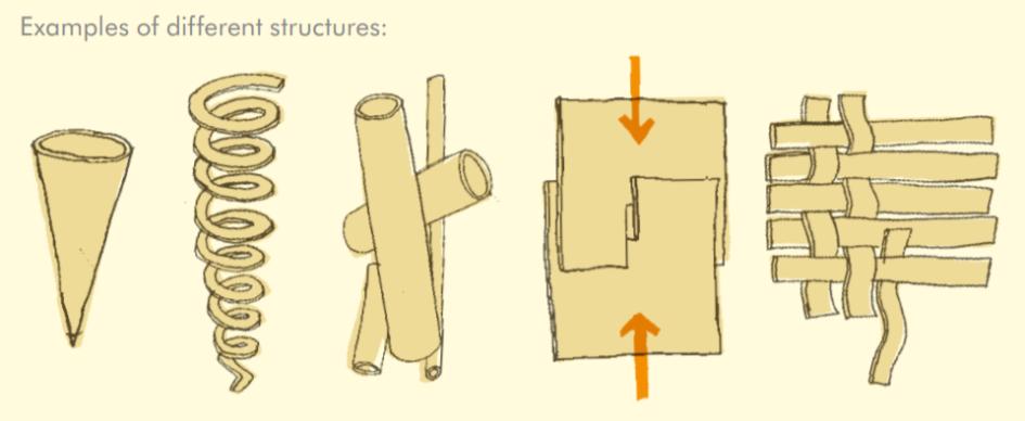 Подумайте, как лучше распределить нагрузку тела на стул и подберите подходящий тип соединения картона