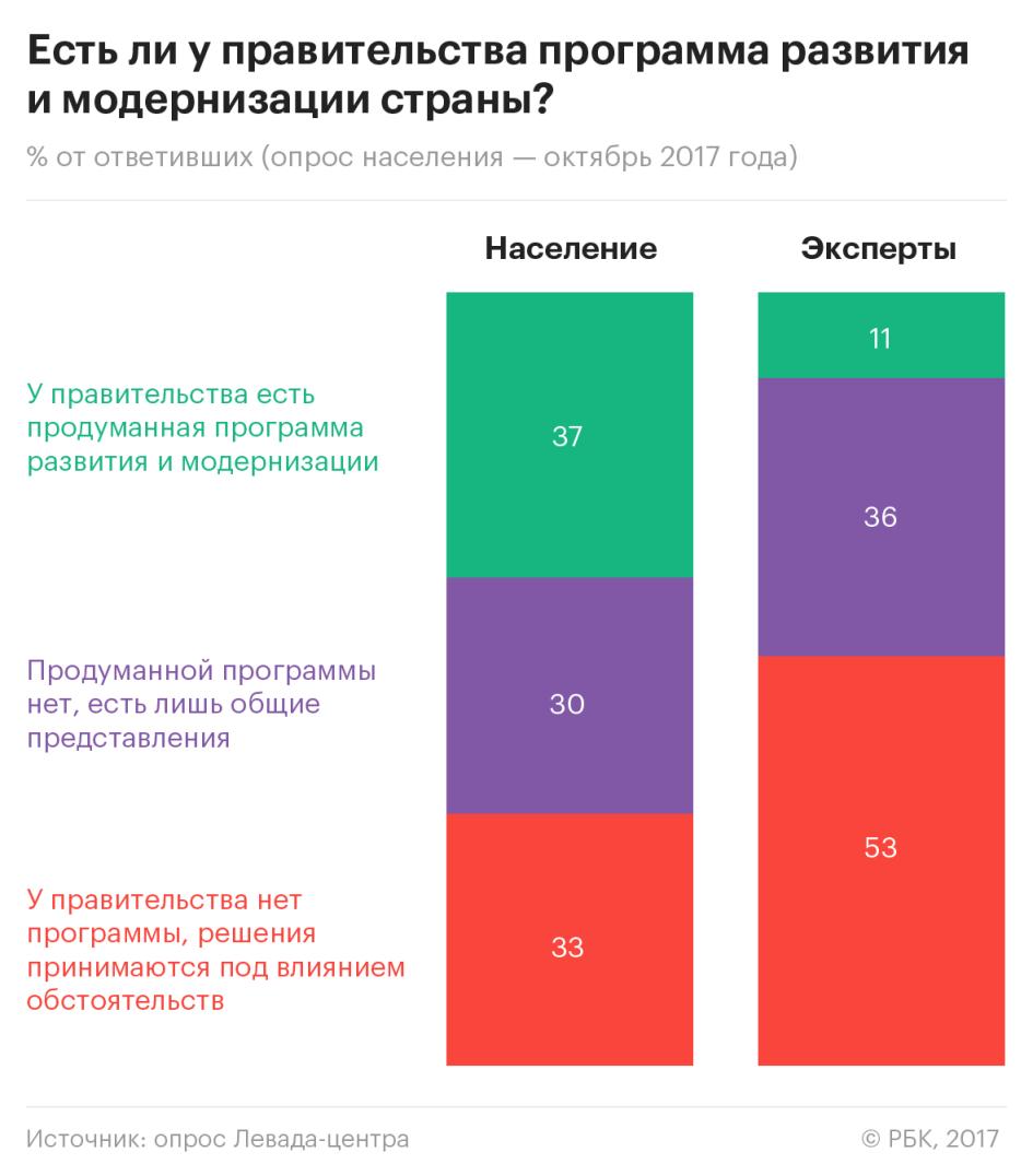 https://s0.rbk.ru/v6_top_pics/resized/945xH/media/img/1/80/755114622242801.png