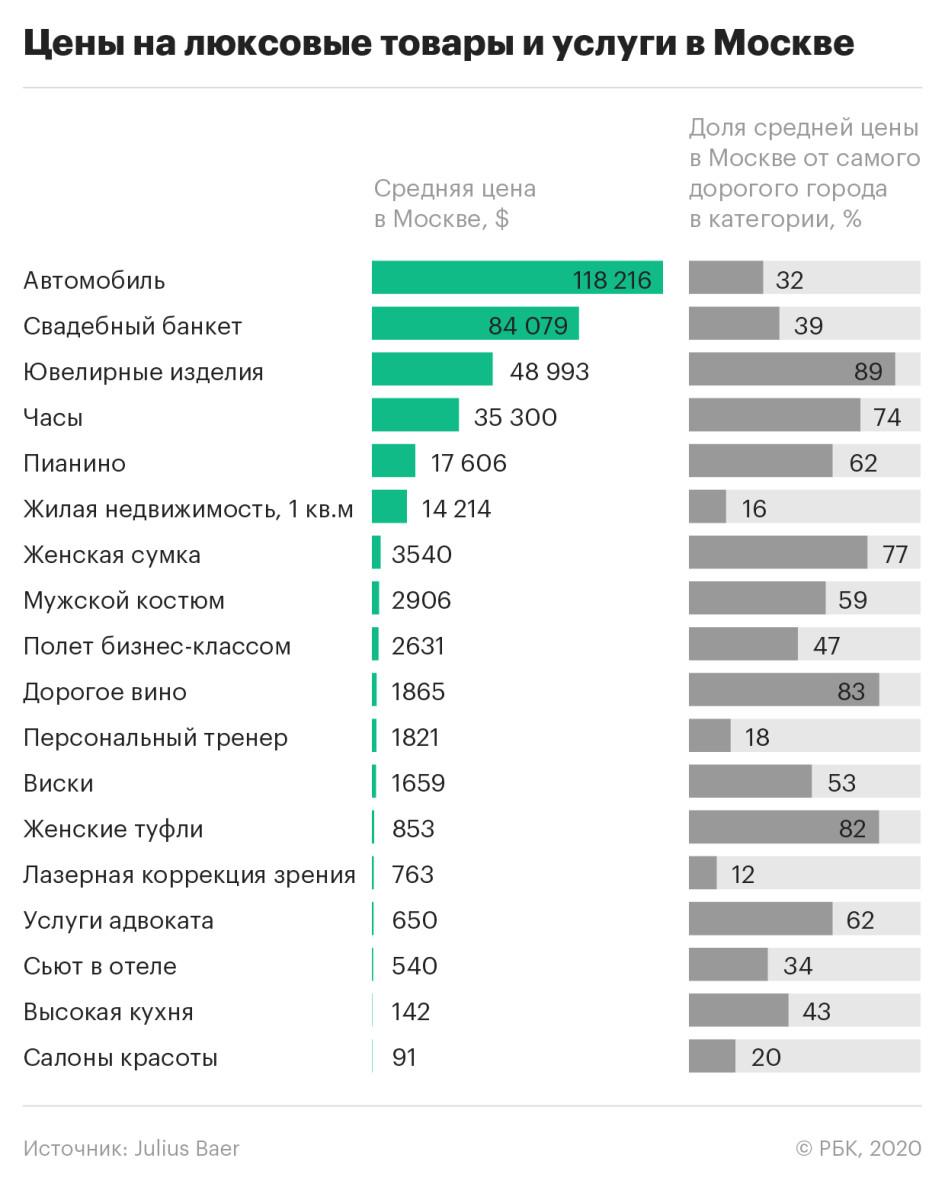 Москве часов 12 в стоимость в одессе часа ломбард 24