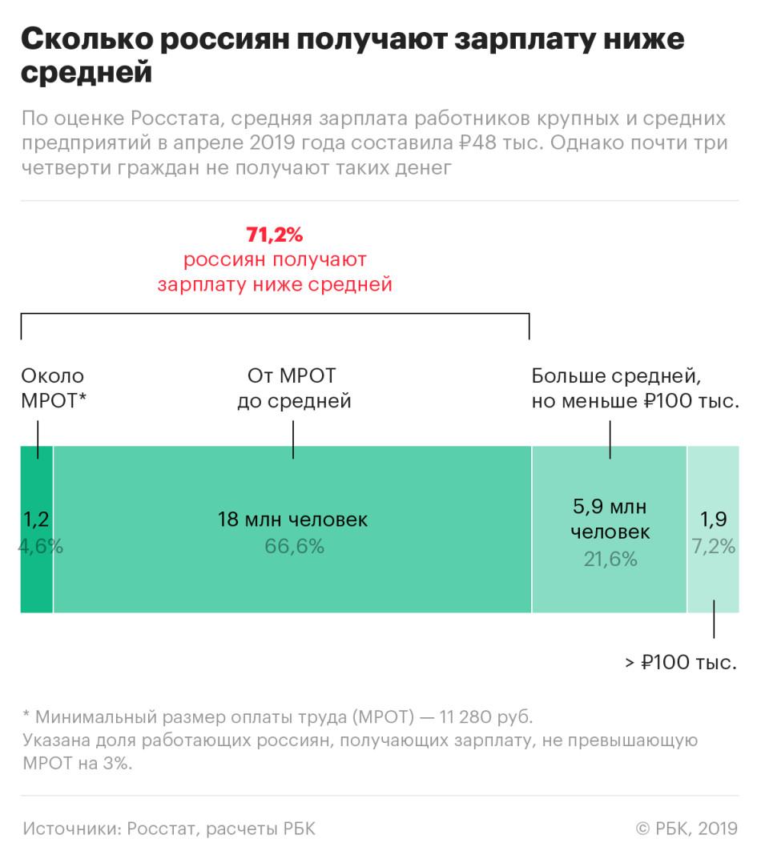 https://s0.rbk.ru/v6_top_pics/resized/945xH/media/img/1/98/755635619296981.jpeg