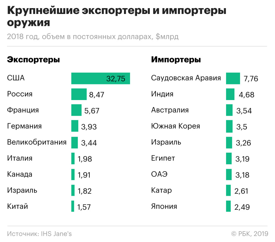 https://s0.rbk.ru/v6_top_pics/resized/945xH/media/img/2/01/755494692893012.jpeg
