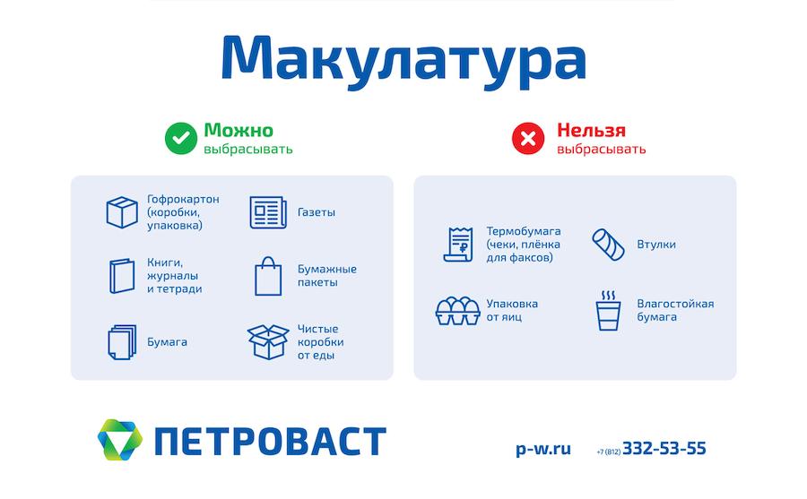 Например, петербургская компания «Петро-Васт» не принимает макулатуру в виде термобумаги и влагостойкой бумаги, втулок и упаковок от яиц